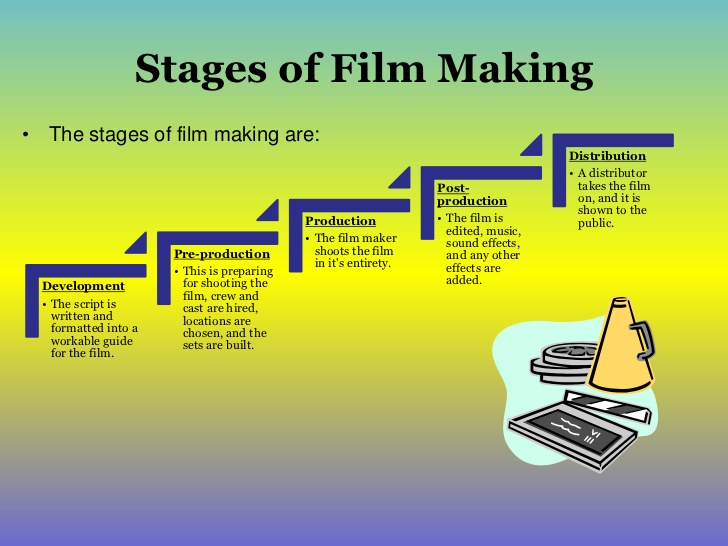 filmmaking-introduction-4-728